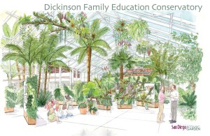The new Dickinson Family Education Conservatory will feature three large hanging chandeliers made of plants, about 18 feet in diameter, and planted wall technology. Courtesy rendering