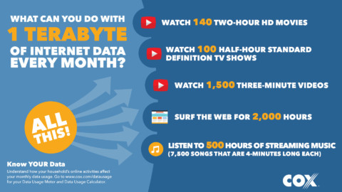 Exactly what is a terabyte and what can you do with it?