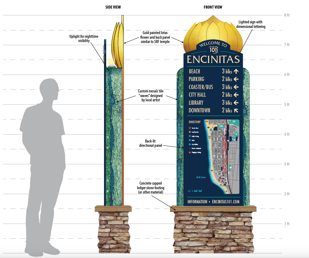 New wayfinding signs proposed for downtown Encinitas